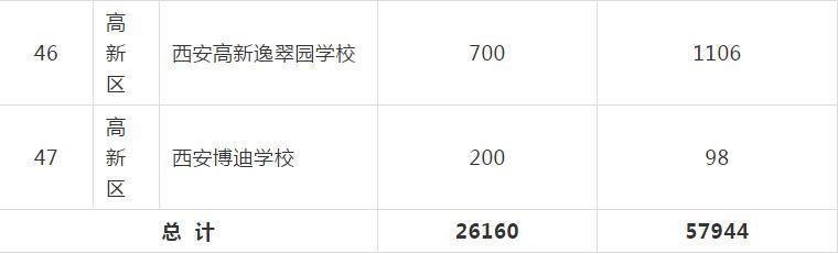 民办初中招生.jpg