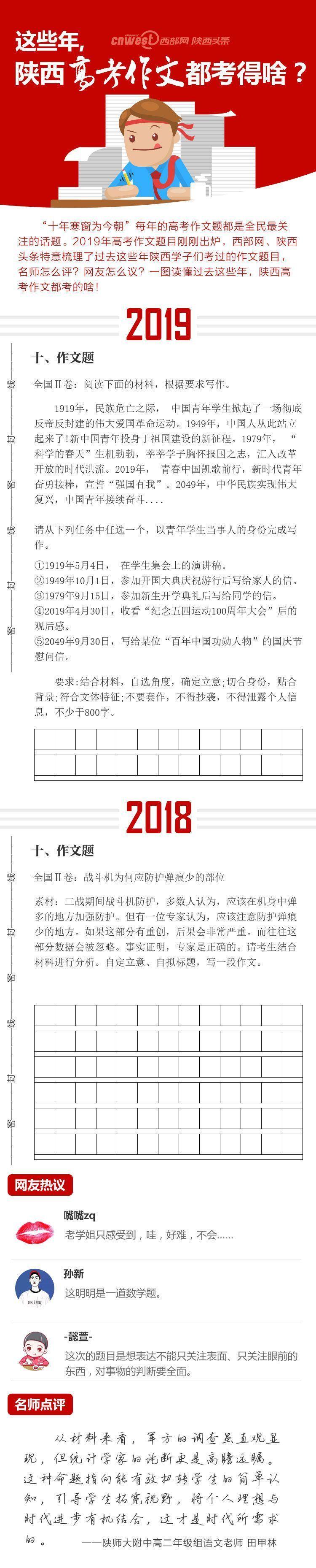 刚刚!2019太阳城注册网址太阳城集团网址高考作文题出炉!.jpg