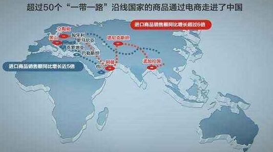 """我国与""""一带一路""""相关国家跨境电商交易额增速超20%.jpg"""