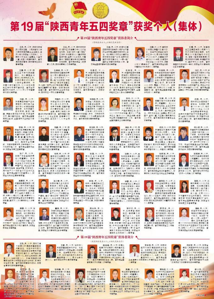 """第19届""""陕西青年五四奖章""""获奖个人(集体)揭晓.jpg"""